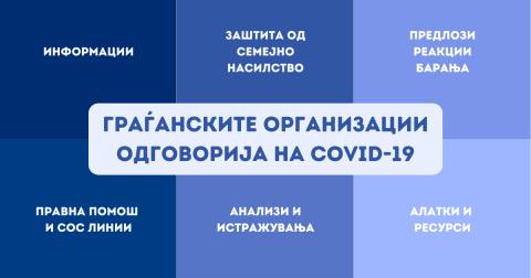 ГО против covid-19 активности